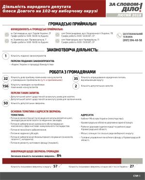 infografiks_n2_lutiy_v1-01